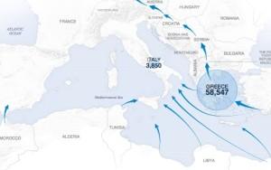 UNHCR chart