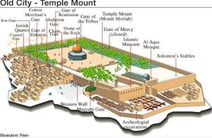 Layout of Noble Sanctuary