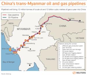 China trans-Burma pipeline