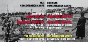 Nazi:Rohingya meme (tweeted by Haikal Mansor @HaikalMansor) Nov 25 2017