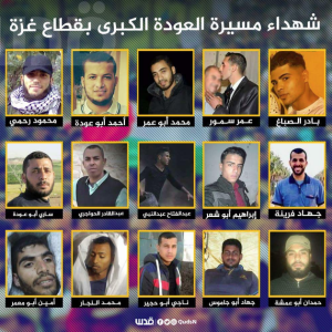 The Palestinians murdered at Great Return March Mar 30 2018