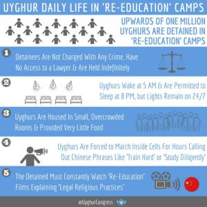 Uyghur meme Apr 24 2018